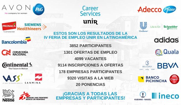 Gran participación en la IV Feria Virtual de Empleo de UNIR en Latinoamérica