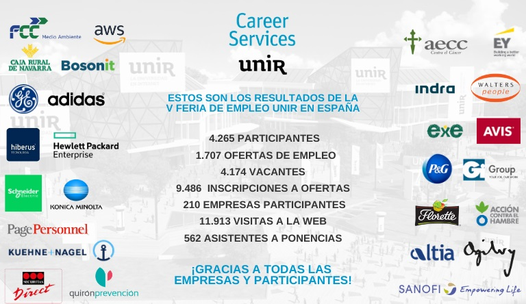 Conoce los resultados de la V Feria Virtual de Empleo Nacional de UNIR