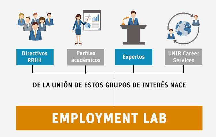 employment lab infografia_v2